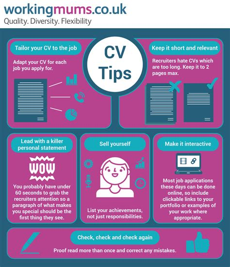 Cv Tips by Top Cv Tips For Success Infographic Workingmums Co Uk