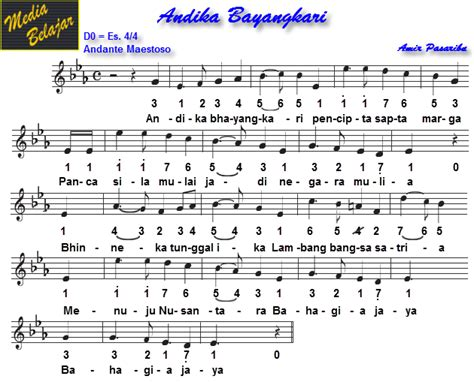 not angka lagu ibu pertiwi arnetta ichsana not angka lagu lagu nasional indonesia