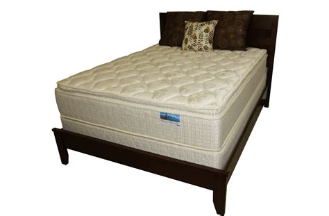 Lowest Cost Pocket Coil Mattress. Mocha Color With