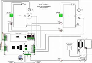 Hid Access Wiring Diagram