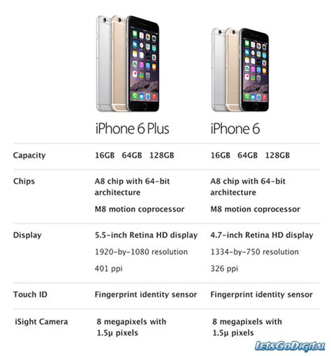 iphone 6 on t mobile t mobile iphone 6 plus letsgodigital