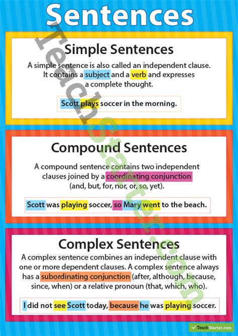 Free Printable Worksheetssimplecompoundcomplex Sentences  Compound Plex Sentence And Complex