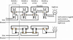 Coach Step Scs  Frigette Wiring Diagram
