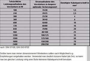 Absicherung Berechnen : ausgezeichnet kabelst rke tabelle fotos elektrische ~ Themetempest.com Abrechnung