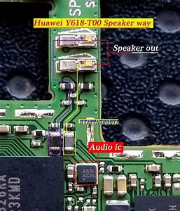 Huawei Y618