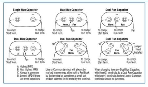Lifier Wiring Diagram With Capacitor by Ac Dual Run Capacitor Wiring Diagram Wiring Diagram