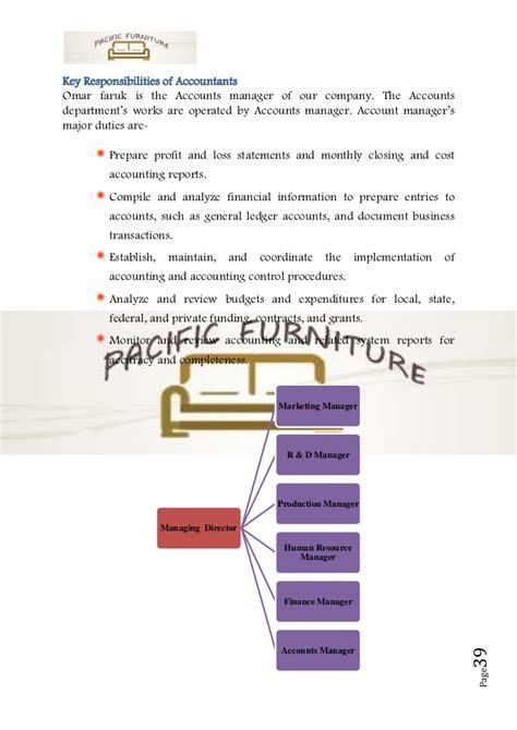 federal grant transportation planner sample resume