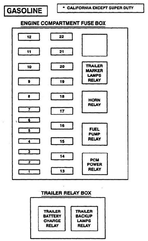 ford   wiring diagrams fuse panel carknowledge