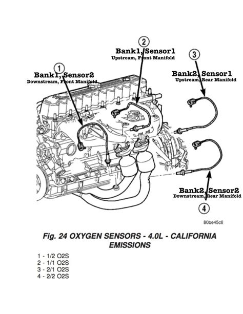 Jeep Commander O2 Sensor Wiring Diagram by The Official Jeep Wrangler Tj Oxygen O2 Sensor Thread
