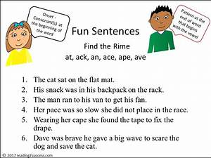 Reading2success Word Patterns