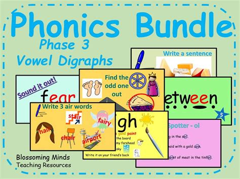 Blossoming Minds  Teaching Resources Tes