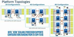 Intel To Offer  U0026 39 Glueless U0026 39  8-socket Scalability With Cascade Lake