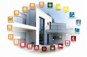 Smart Home Rollladen : smarthome heitkamp fenster d ren ~ Frokenaadalensverden.com Haus und Dekorationen