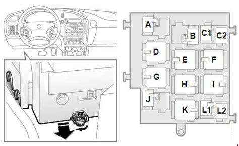 2004 Saab Fuse Diagram by 1997 2004 Saab 9 5 Fuse Box Diagram 187 Fuse Diagram
