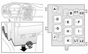 Saab 9-5  1997 - 2004  - Fuse Box Diagram