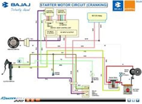 diagrama electrico rouser  pulsar  luis cars