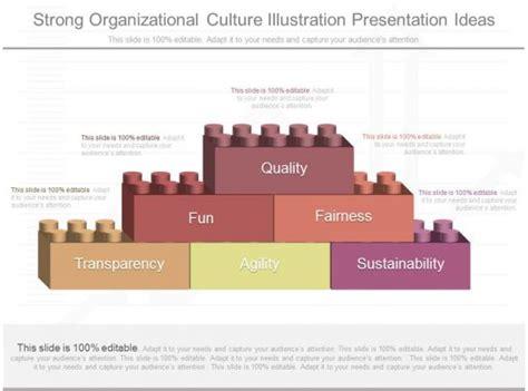 app strong organizational culture illustration