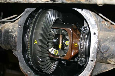 Ford 8 8 Gears by Changing Spider Gears On A 2007 8 8 Ranger Forums The
