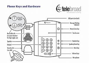 Polycom Vvx 600 Keys Layout And Guide  Teleboard