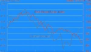How To Use Macrs Depreciation Bizfluent