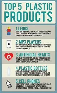 Plastic Product Design  Top 5 Plastic Products