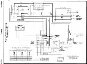 similiar typical furnace blower motor wiring keywords american standard a c condenser wiring diagram wiring engine