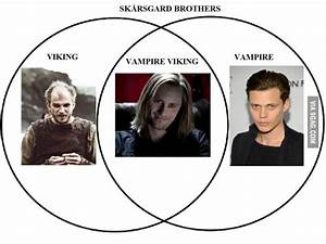 Venn Diagram Of The Skarsg U00e5rd Brothers