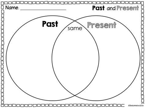 present  future compare contrast  presents