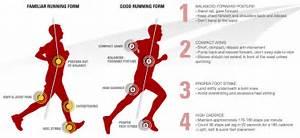 Running Technique Denver Fitness Journal