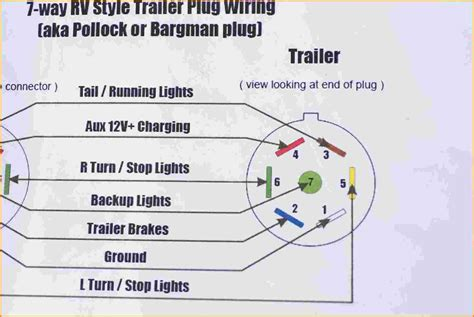 7 Wire Trailer Wiring Diagram Car by Pin On Trailer Wiring