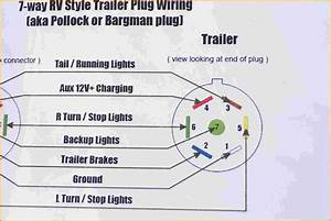 10 7 Pin Trailer Wiring Harness Motor Within Connector Diagram