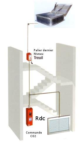 desenfumage cage d escalier installation de systemes de desenfumage cage d escalier
