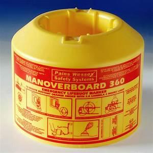 Commercial  U0026 Industrial Printing