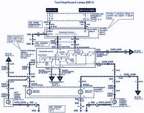 similiar wireing diagram for a f keywords 1998 ford f 150 wiring diagram circuit schematic learn