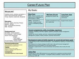 career plan example With how to write a career plan template