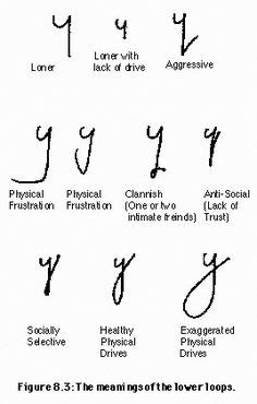 quick graphology traits images handwriting