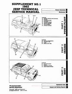 1983 Jeep Shop Manual Supplement   Repair Book