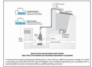 31 Sewage Ejector Pump Installation Diagram