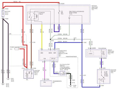 2012 Ford Edge Wiring Diagram by Ford Escape Wiring Diagram Free Wiring Diagram