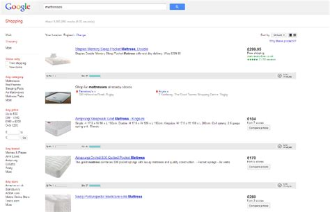Product Listing Ad Performance - How well is the new ...