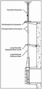 Adjustable Stem Guides - Larger Diameter