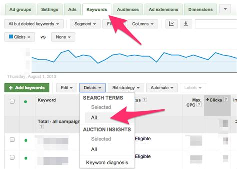 the 8 best keyword research tools almost all free wordstream