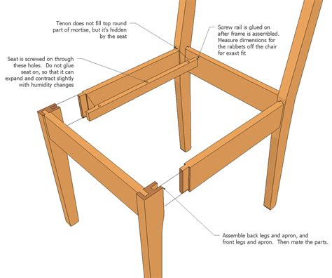 waskito dharmo   woodworking plans kitchen chairs