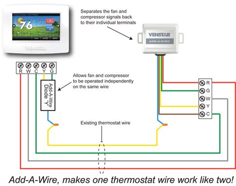 Wire Thermostat Wiring Diagram Get Free Image About