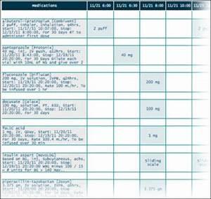 medicationadministrationrecord search results calendar With mar template nursing