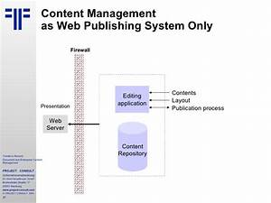 en trends in records document and enterprise content With document management system trends