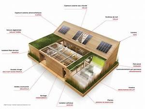 maison ecologique top maison With plan de maison ecologique gratuit