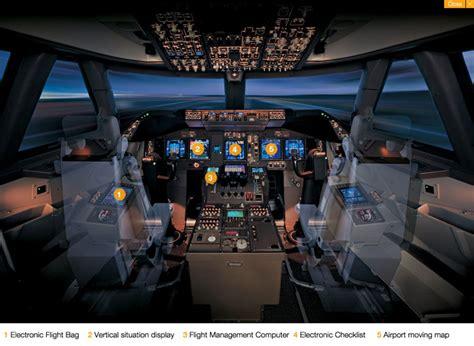 Boeing Archive At Flightstorynet  Aviation Blog
