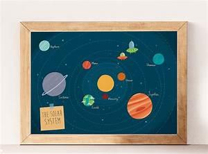 Solar system Space art Nursery art Nursery decor Planets