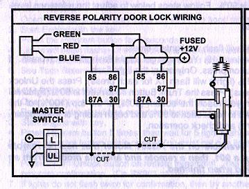 Reverse Polarity Door Locks Help Ford Forum